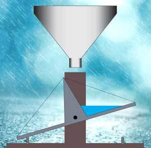 Tipping Bucket Rainfall Gauge