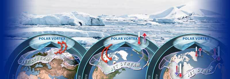 What Is A Polar Vortex heading