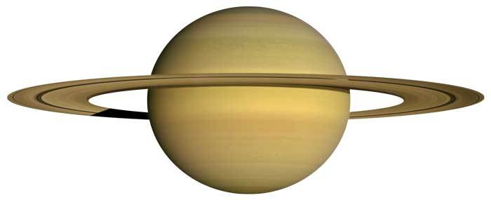Weather On Saturn