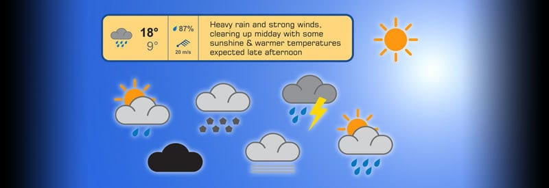 Understanding Weather Symbols heading