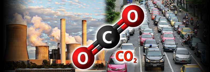 Effect Of Carbon Dioxide On Climate Change