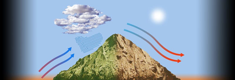 The Orographic Effect And Its Effect On The Weather