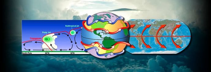 What Is a Jet Stream?