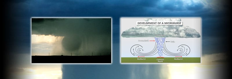 What Is A Microburst - And How It Is Caused