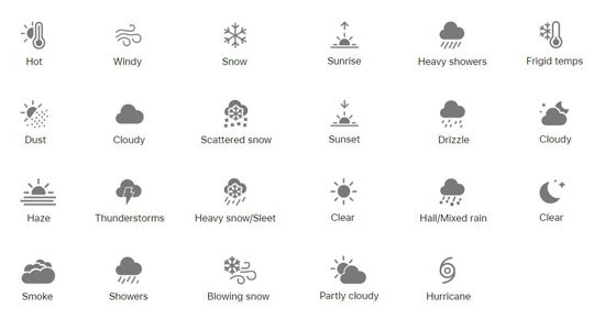 iphone weather symbols