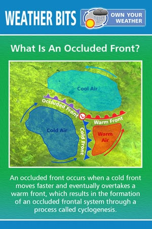 What Is An Occluded Front