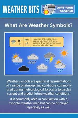 What Are Weather Symbols