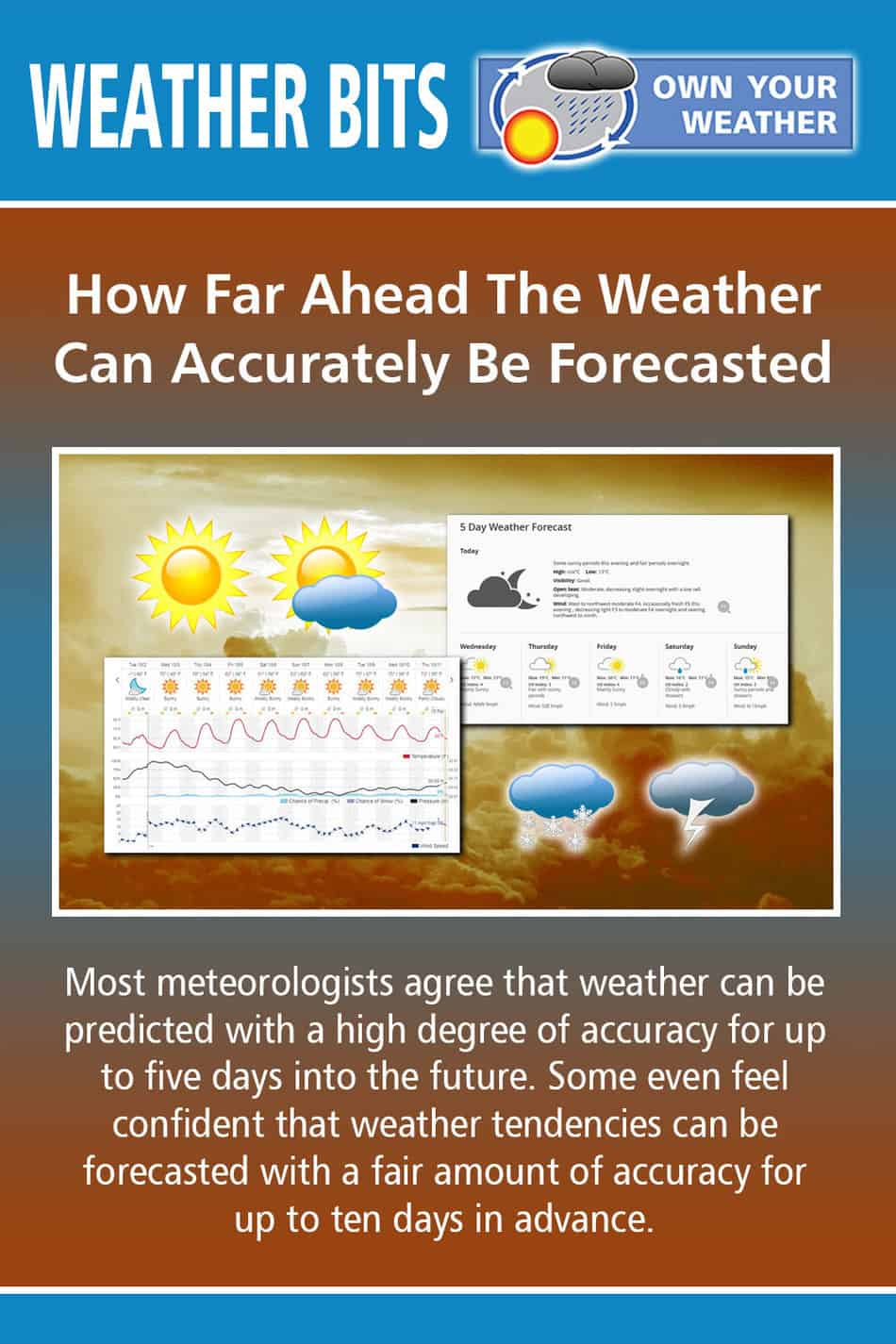 How Far Ahead The Weather Can Accurately Be Forecasted