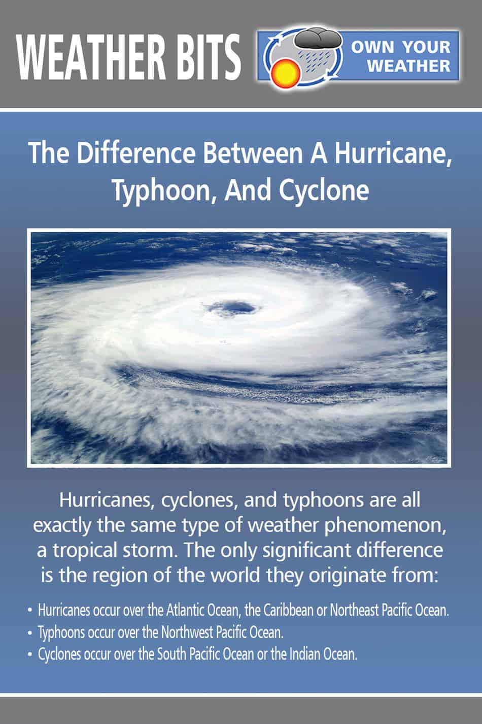 The Difference Between A Hurricane, Typhoon, And Cyclone