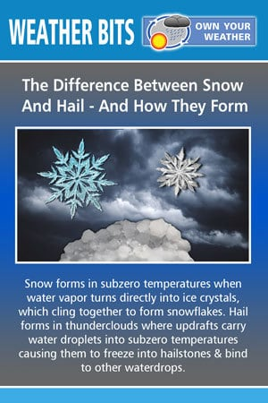 The Difference Between Snow And Hail